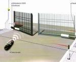 Automatismos. Puertas automaticas Madrid. Reparacion e instalacion